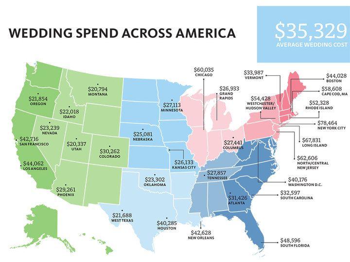 Cost of weddings 2016